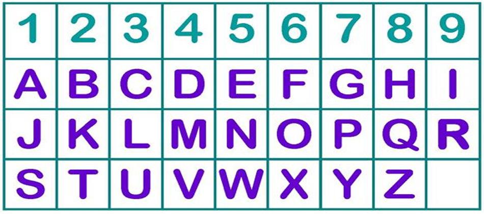 Numeroloji İsim – 6.Ders
